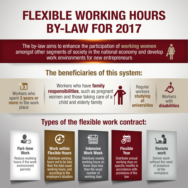 flex working hours